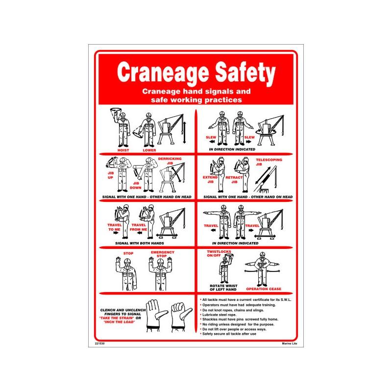 Craneage Safety Poster Author Of Wild Movie